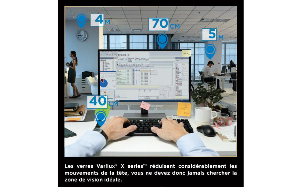 Les verres Varilux® X series™ réduisent considérablement les mouvements de  la tête, vous ne devez donc jamais chercher la zone de vision idéale. 03d784a48812